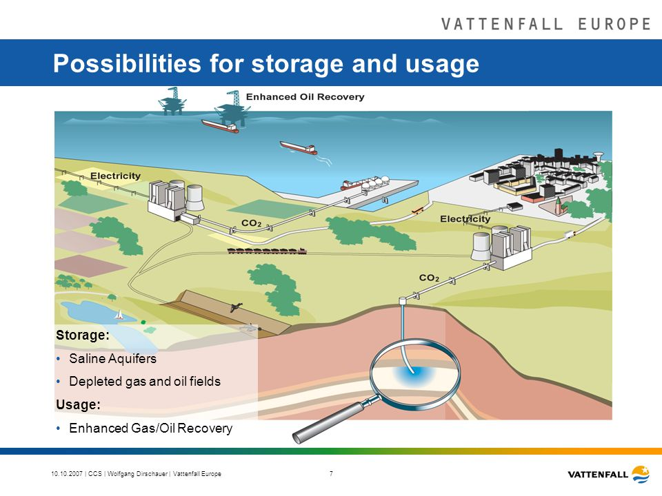 | CCS | Wolfgang Dirschauer | Vattenfall Europe 7 Possibilities for storage and usage Storage: Saline Aquifers Depleted gas and oil fields Usage: Enhanced Gas/Oil Recovery