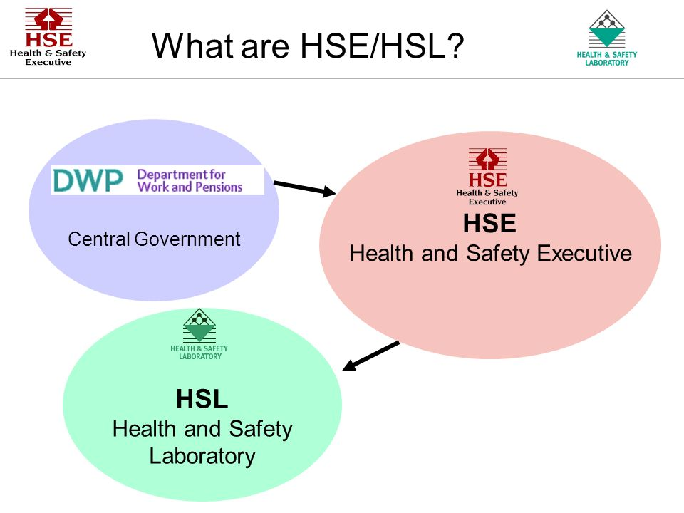 An Agency of the Health and Safety Executive Where are we?