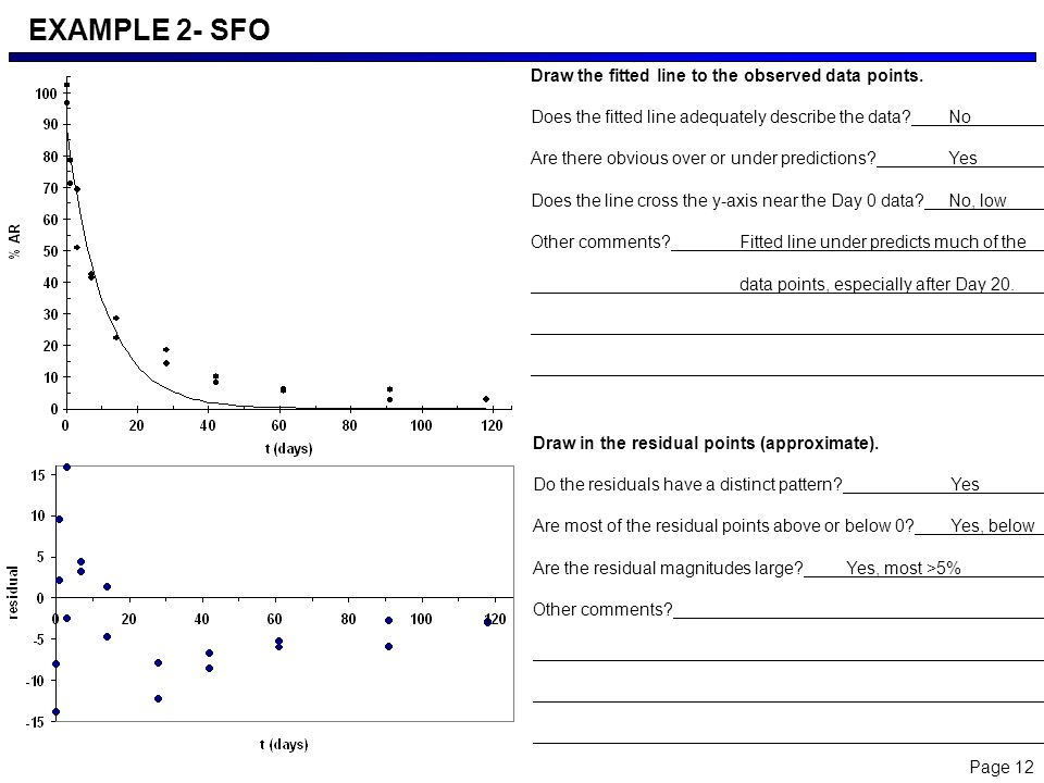 Page 12 EXAMPLE 2- SFO Draw the fitted line to the observed data points.