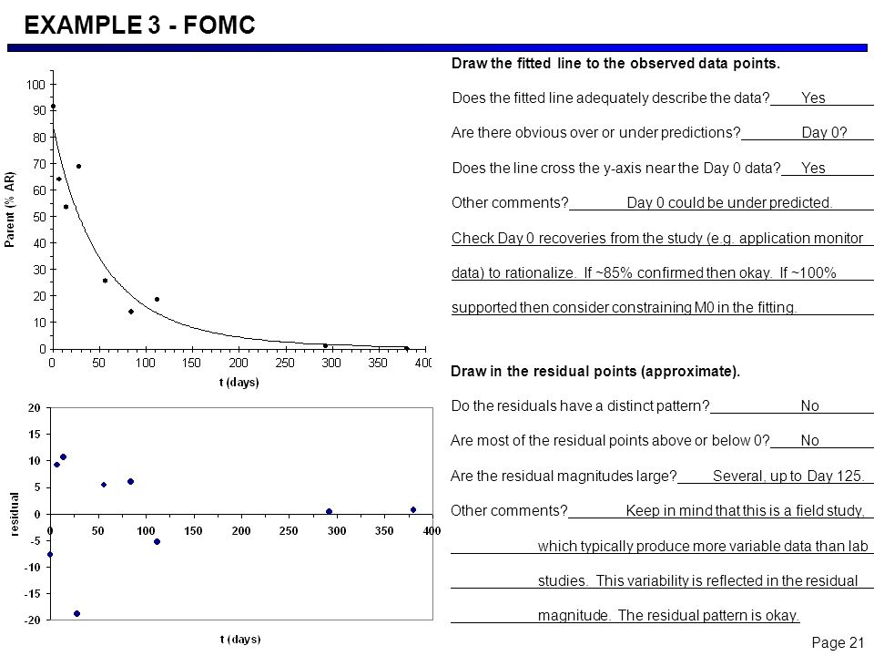 Page 21 EXAMPLE 3 - FOMC Draw the fitted line to the observed data points.