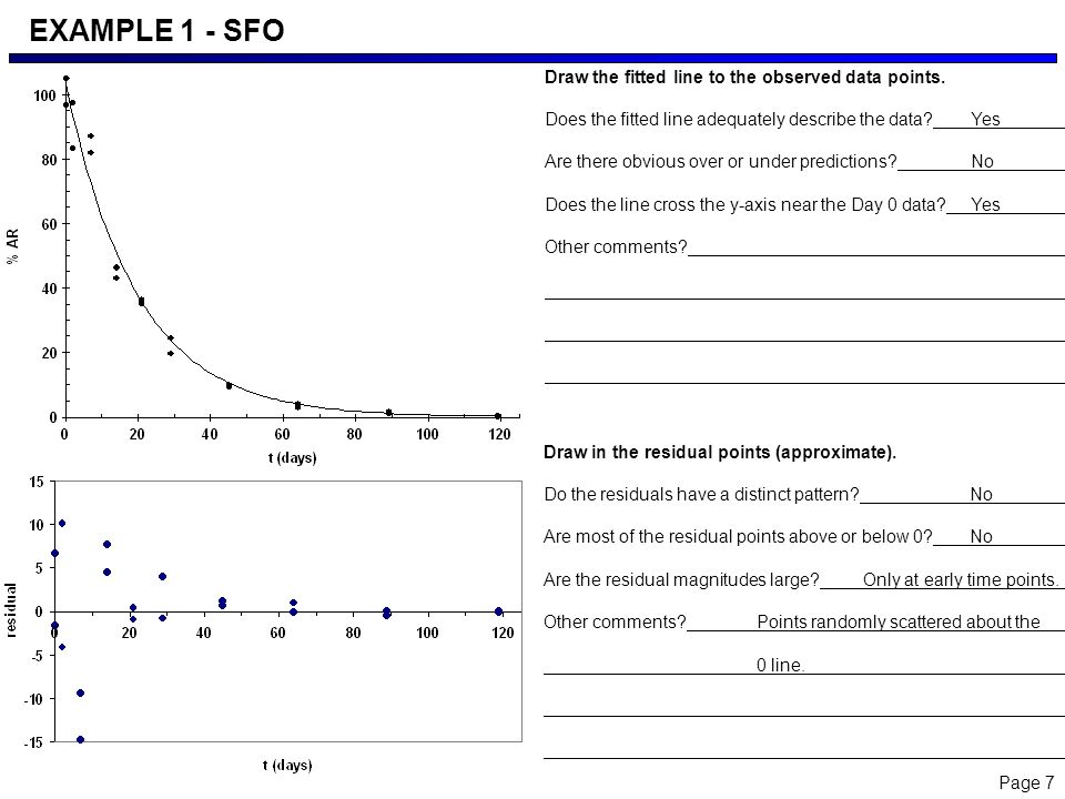 Page 7 EXAMPLE 1 - SFO Draw the fitted line to the observed data points. Does the fitted line adequately describe the data?Yes Are there obvious over
