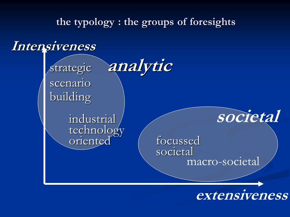 Intensiveness strategic analytic strategic analytic scenario scenario building buildingindustrialtechnology orientedfocussed societal the typology : t