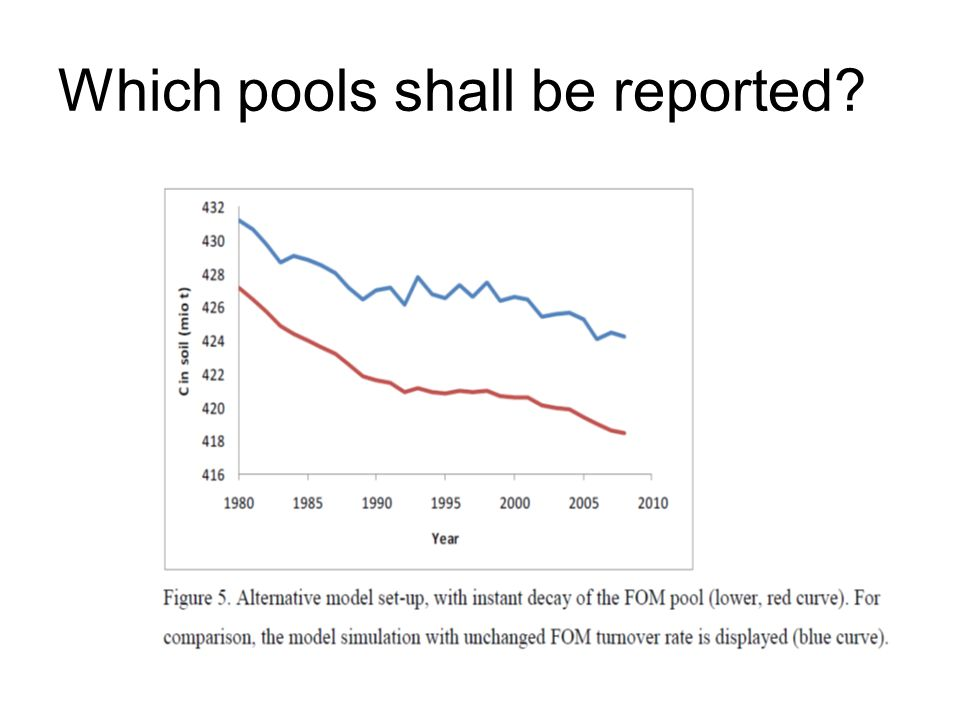 Which pools shall be reported