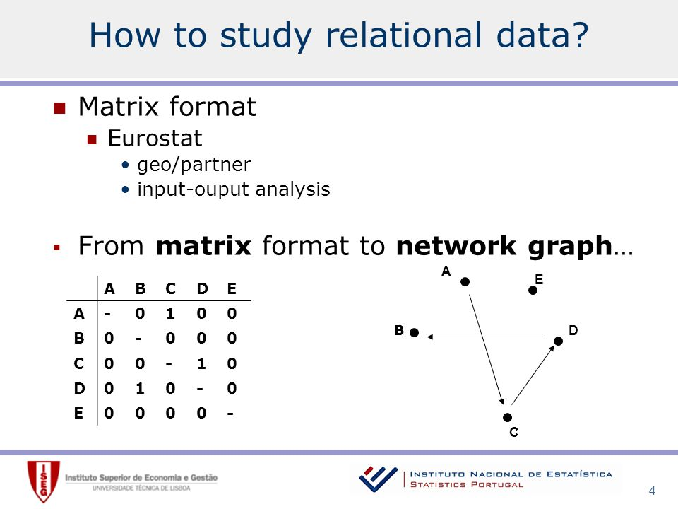 4 How to study relational data.