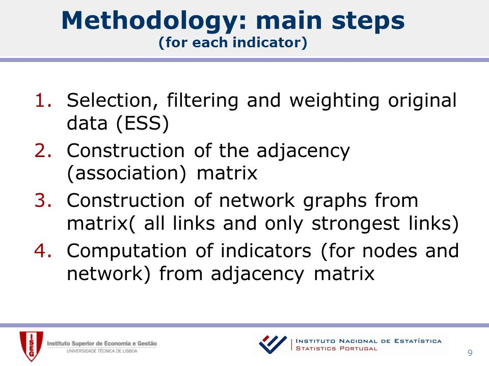 9 Methodology: main steps (for each indicator) 1.Selection, filtering and weighting original data (ESS) 2.Construction of the adjacency (association) matrix 3.Construction of network graphs from matrix( all links and only strongest links) 4.Computation of indicators (for nodes and network) from adjacency matrix
