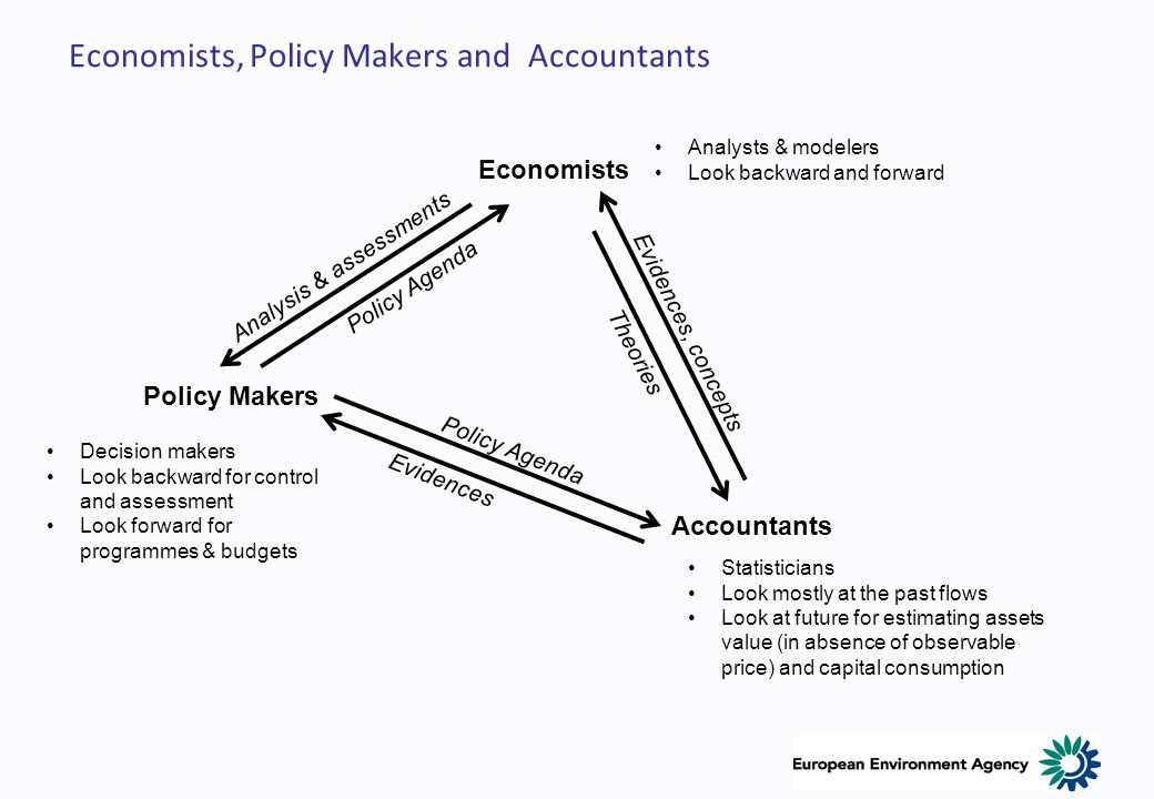 Economists, Policy Makers and Accountants Policy Makers Accountants Economists Statisticians Look mostly at the past flows Look at future for estimating assets value (in absence of observable price) and capital consumption Policy Agenda Analysis & assessments Analysts & modelers Look backward and forward Decision makers Look backward for control and assessment Look forward for programmes & budgets Evidences Evidences, concepts Theories