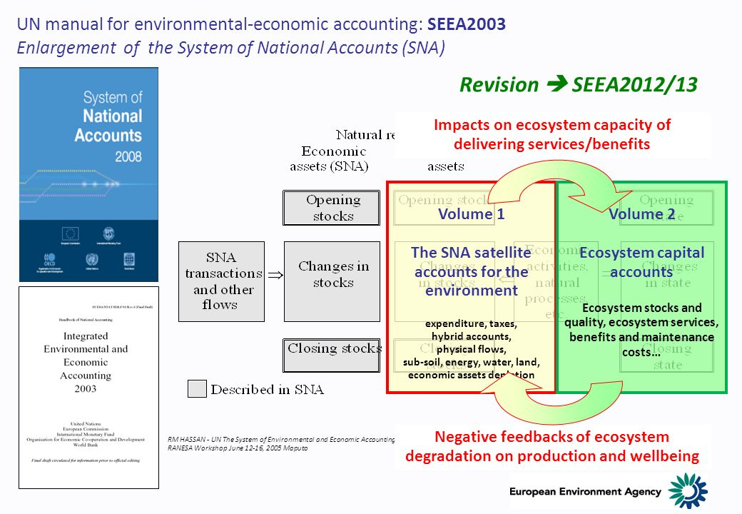 UN manual for environmental-economic accounting: SEEA2003 Enlargement of the System of National Accounts (SNA) RM HASSAN - UN The System of Environmental and Economic Accounting (UN 2003) - RANESA Workshop June 12-16, 2005 Maputo Volume 1 The SNA satellite accounts for the environment expenditure, taxes, hybrid accounts, physical flows, sub-soil, energy, water, land, economic assets depletion Volume 2 Ecosystem capital accounts Ecosystem stocks and quality, ecosystem services, benefits and maintenance costs… Revision SEEA2012/13 Negative feedbacks of ecosystem degradation on production and wellbeing Impacts on ecosystem capacity of delivering services/benefits