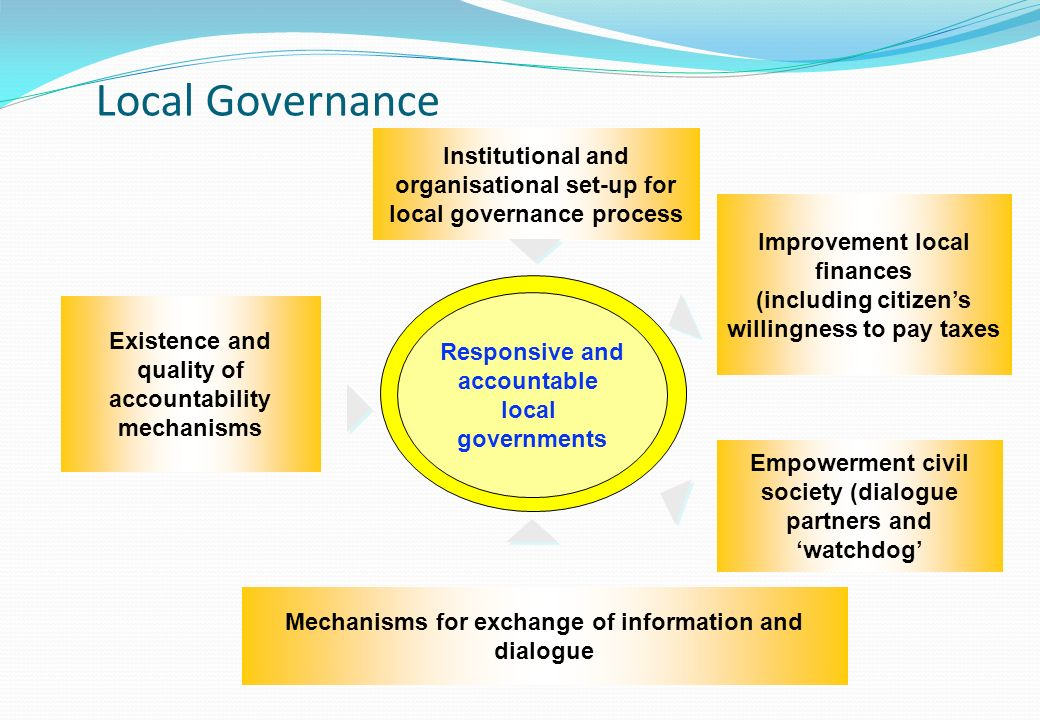 Responsive and accountable local governments Institutional and organisational set-up for local governance process Existence and quality of accountability mechanisms Mechanisms for exchange of information and dialogue Improvement local finances (including citizens willingness to pay taxes Empowerment civil society (dialogue partners and watchdog Local Governance