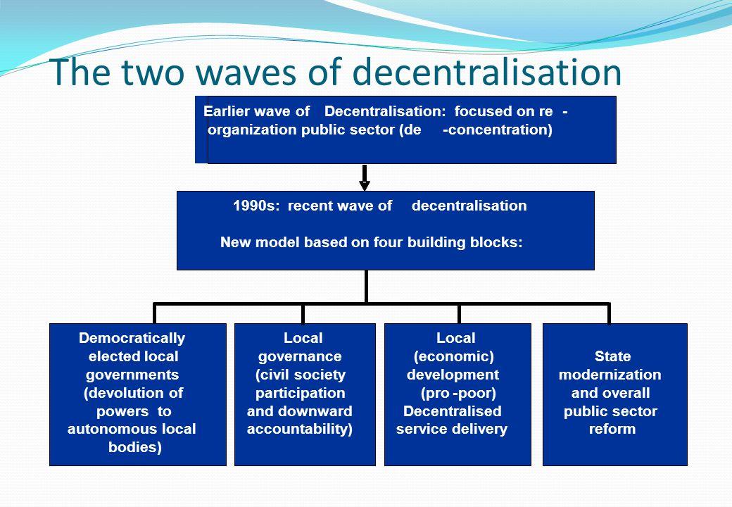 Visualisation of linkages Broader societal reform State reform Governmentality