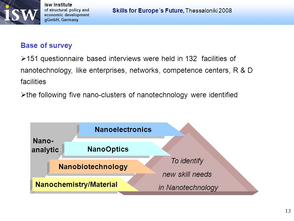 isw Institute of structural policy and economic development gGmbH, Germany Skills for Europe´s Future, Thessaloniki 2008 13 Base of survey 151 questio