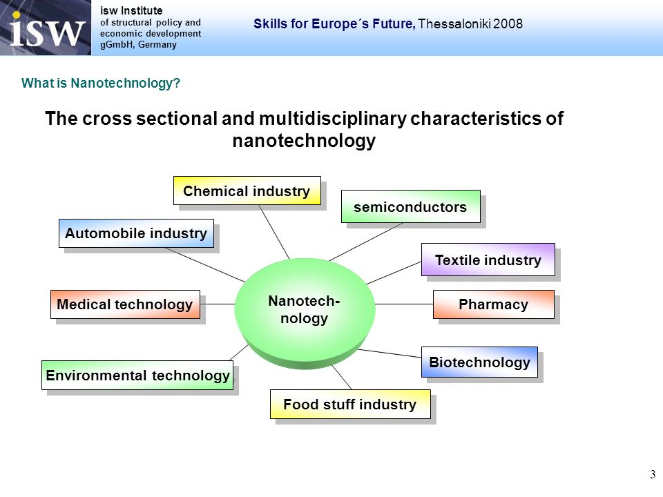 isw Institute of structural policy and economic development gGmbH, Germany Skills for Europe´s Future, Thessaloniki 2008 3 The cross sectional and mul