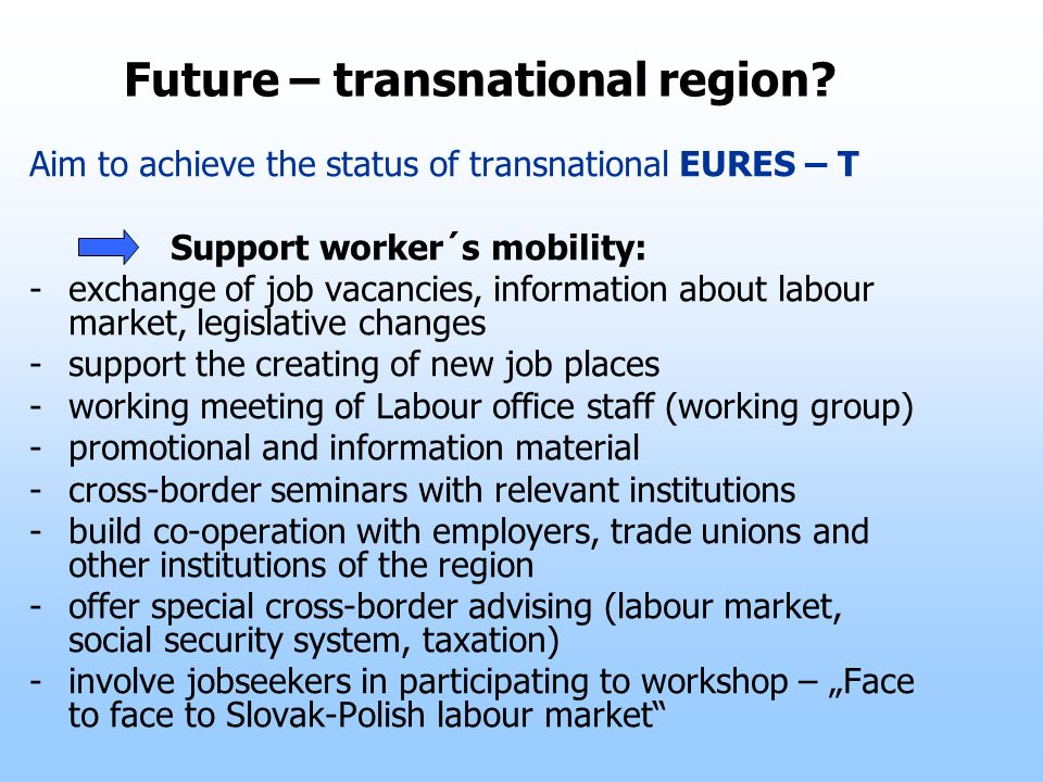 Future – transnational region.