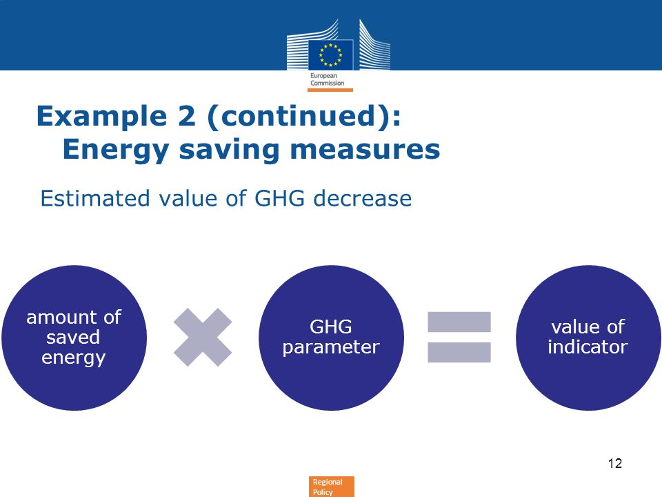 Regional Policy Estimated value of GHG decrease Example 2 (continued): Energy saving measures amount of saved energy GHG parameter value of indicator