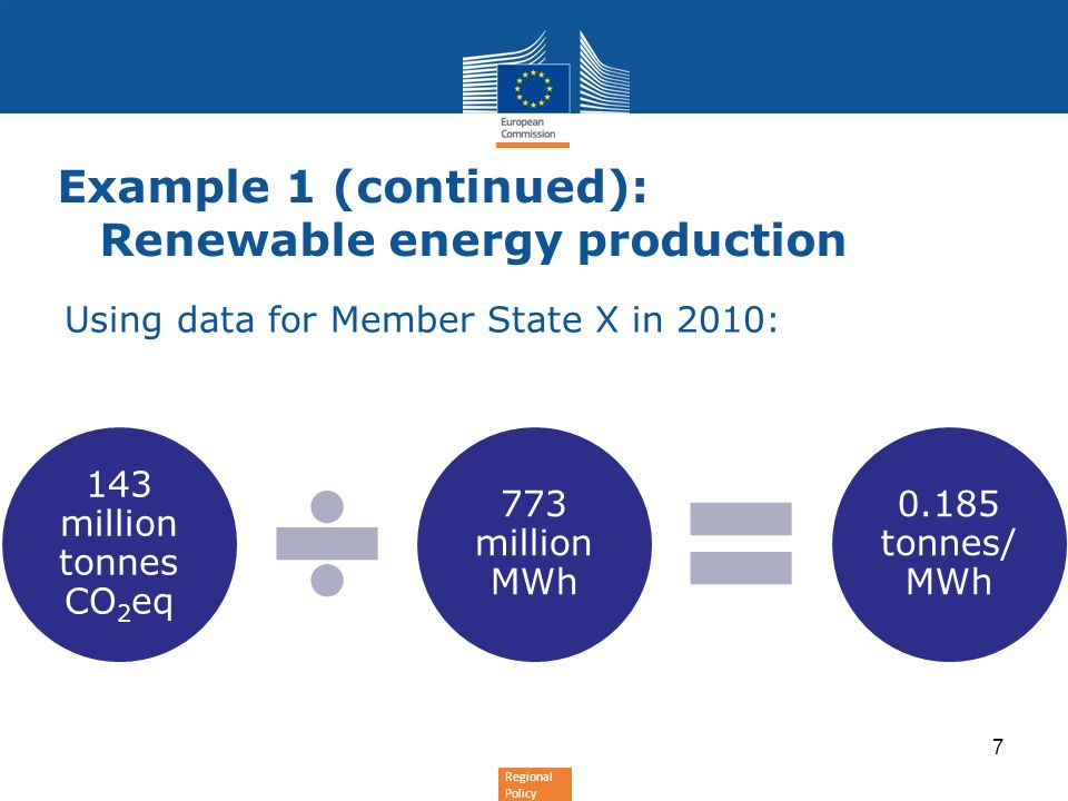 Regional Policy Using data for Member State X in 2010: Example 1 (continued): Renewable energy production 143 million tonnes CO2eq 773 million MWh 0.1