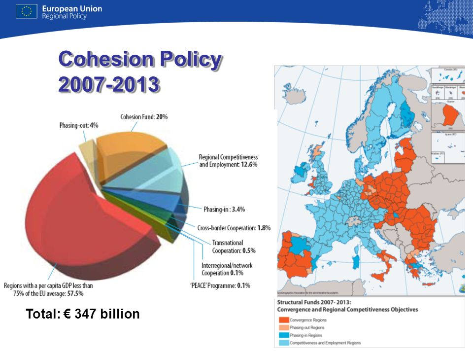 6 Cohesion Policy 2007-2013 Total: 347 billion