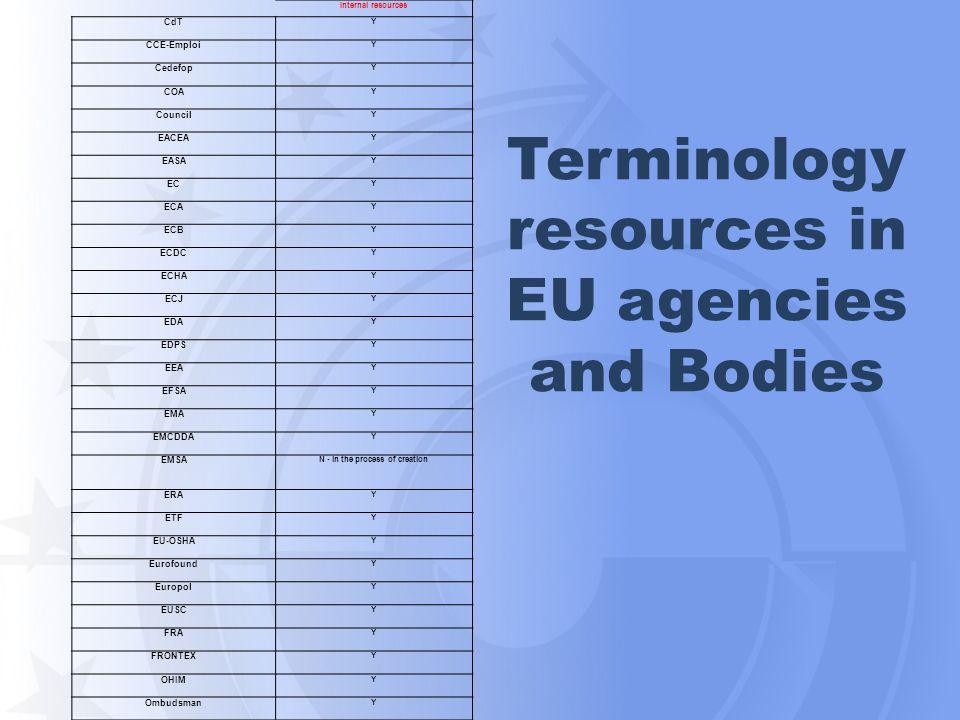 Terminology resources in EU agencies and Bodies Internal resources CdT Y CCE-Emploi Y Cedefop Y COA Y Council Y EACEA Y EASA Y EC Y ECA Y ECB Y ECDC Y