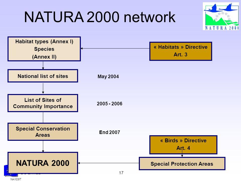 DG Env.B217 NA103IT NATURA 2000 network « Habitats » Directive Art. 3 « Birds » Directive Art. 4 Special Protection Areas May 2004 2005 - 2006 End 200