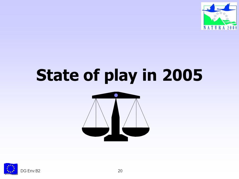 DG Env.B220 State of play in 2005