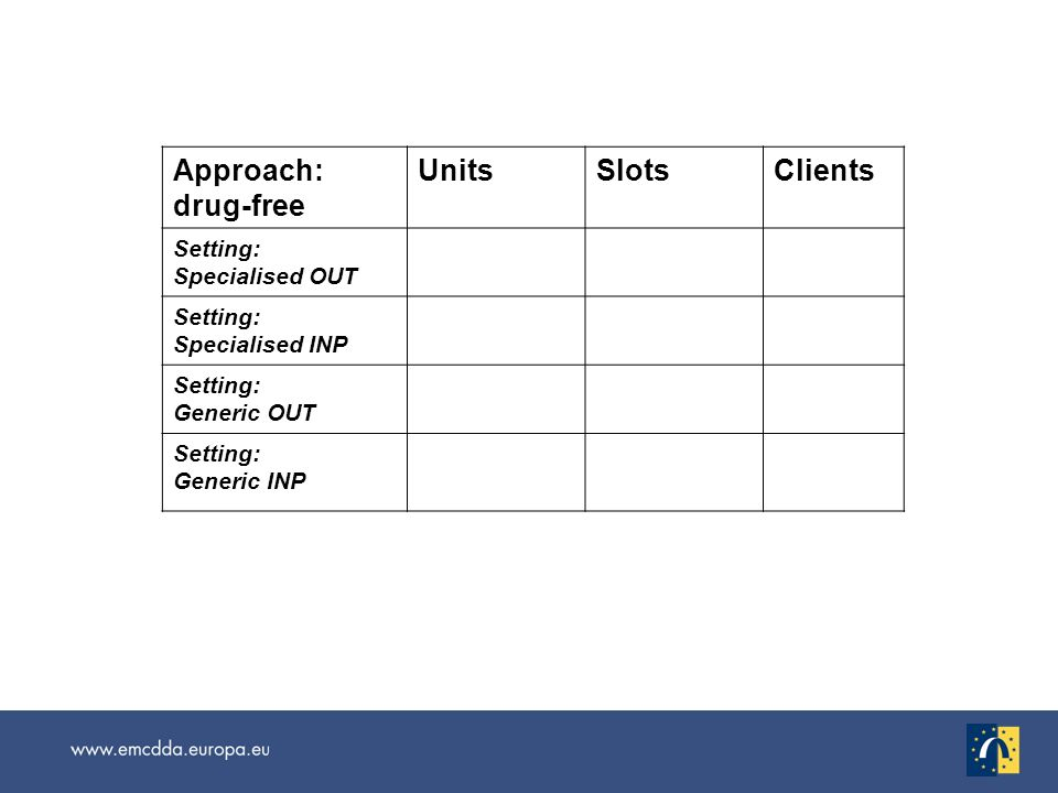 Approach: drug-free UnitsSlotsClients Setting: Specialised OUT Setting: Specialised INP Setting: Generic OUT Setting: Generic INP