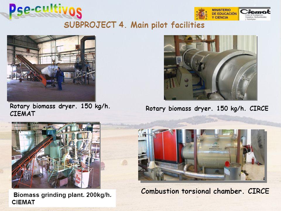 Biomass grinding plant. 200kg/h. CIEMAT SUBPROJECT 4.