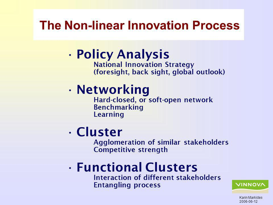 Policy Analysis National Innovation Strategy (foresight, back sight, global outlook) Networking Hard-closed, or soft-open network Benchmarking Learning Cluster Agglomeration of similar stakeholders Competitive strength Functional Clusters Interaction of different stakeholders Entangling process The Non-linear Innovation Process Karin Markides 2006-06-12