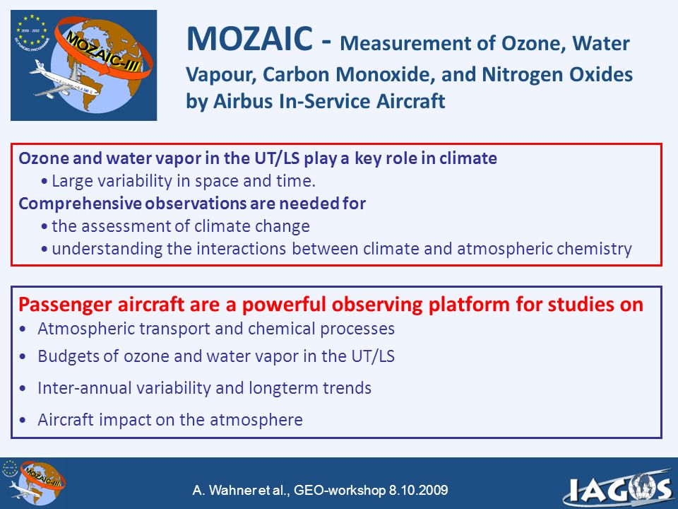 A. Wahner et al., GEO-workshop 8.10.2009 MOZAIC - Measurement of Ozone, Water Vapour, Carbon Monoxide, and Nitrogen Oxides by Airbus In-Service Aircra