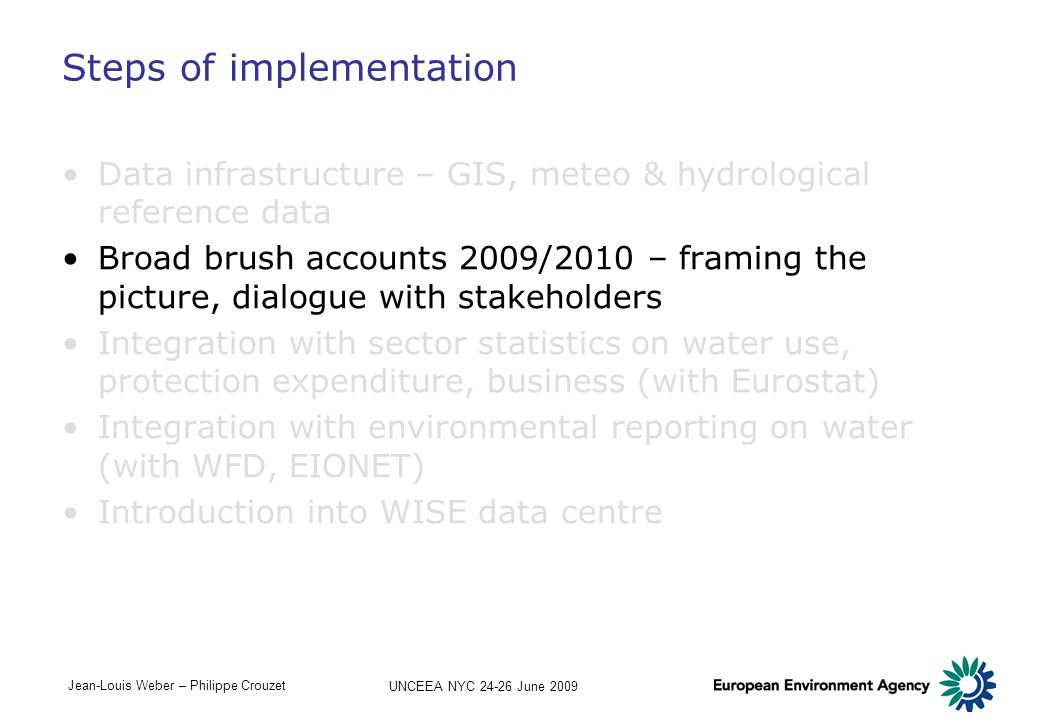 Jean-Louis Weber – Philippe Crouzet UNCEEA NYC 24-26 June 2009 Steps of implementation Data infrastructure – GIS, meteo & hydrological reference data