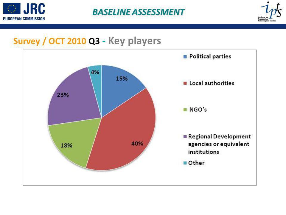 BASELINE ASSESSMENT Survey / OCT 2010 Q3 - Key players