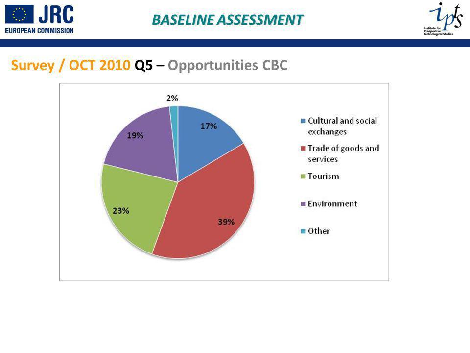 BASELINE ASSESSMENT Survey / OCT 2010 Q5 – Opportunities CBC