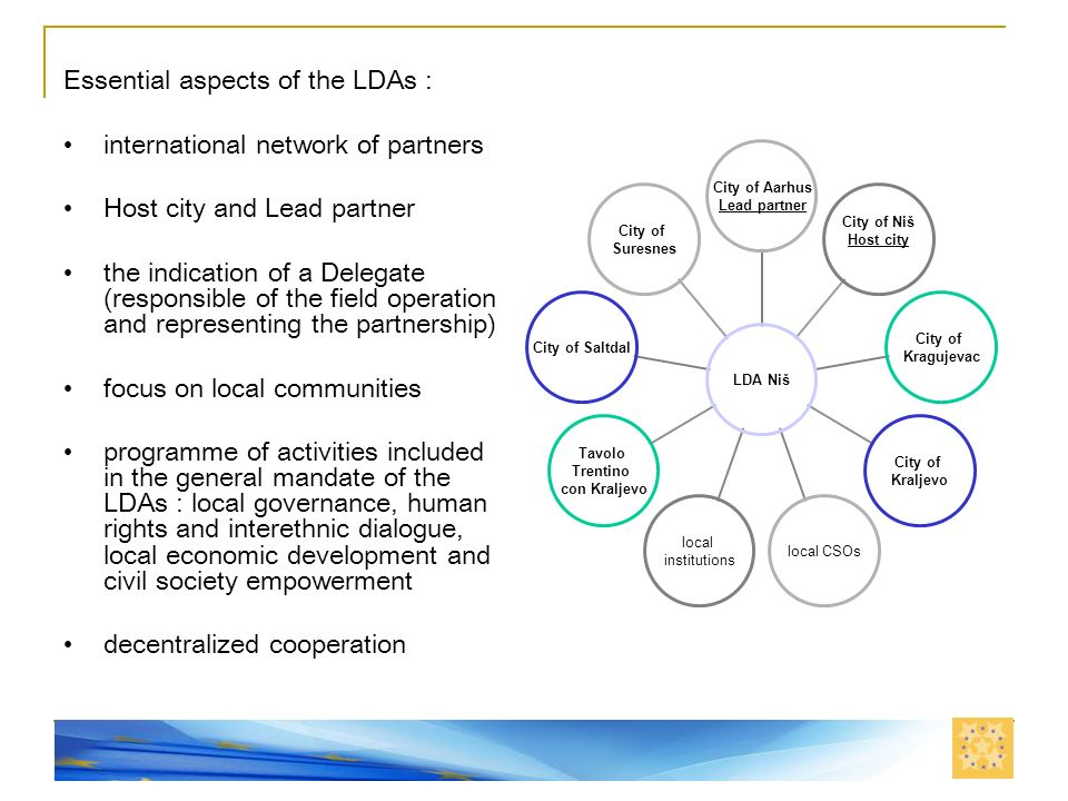 Nis, 11. septembar 2008. Essential aspects of the LDAs : international network of partners Host city and Lead partner the indication of a Delegate (re