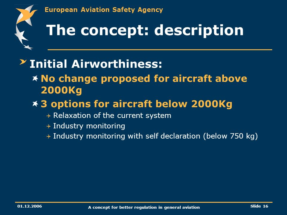 European Aviation Safety Agency 01.12.2006 A concept for better regulation in general aviation Slide 16 The concept: description Initial Airworthiness