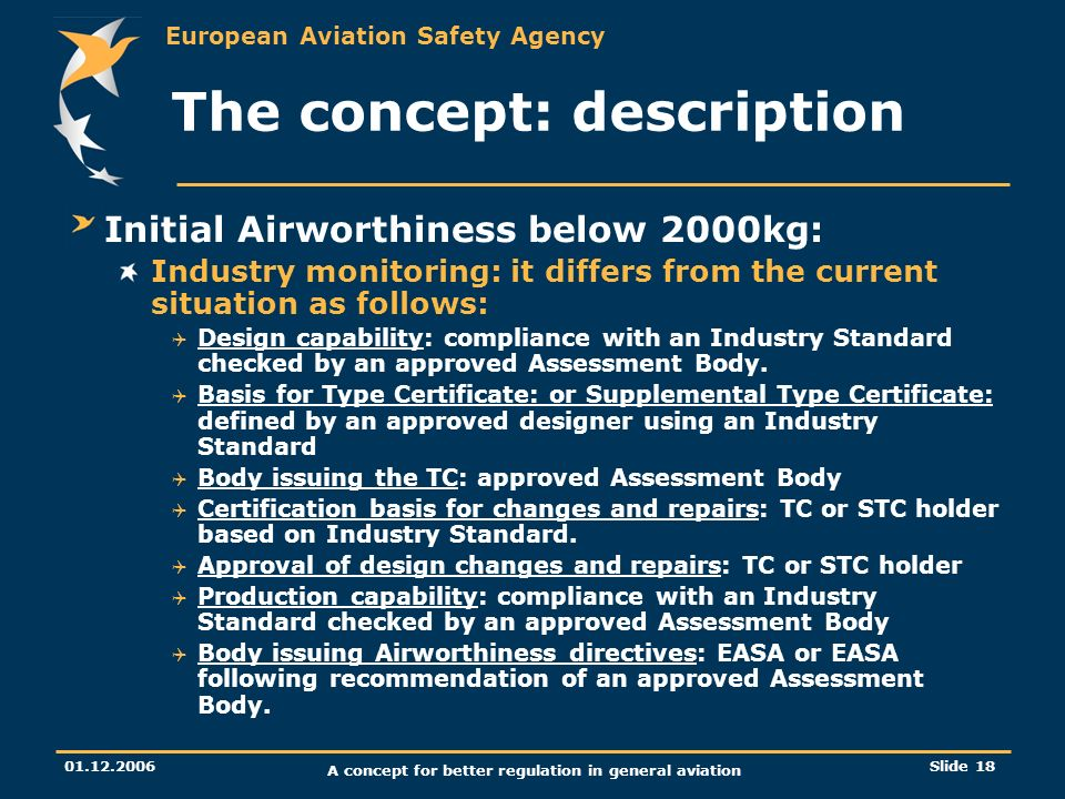 European Aviation Safety Agency 01.12.2006 A concept for better regulation in general aviation Slide 18 The concept: description Initial Airworthiness