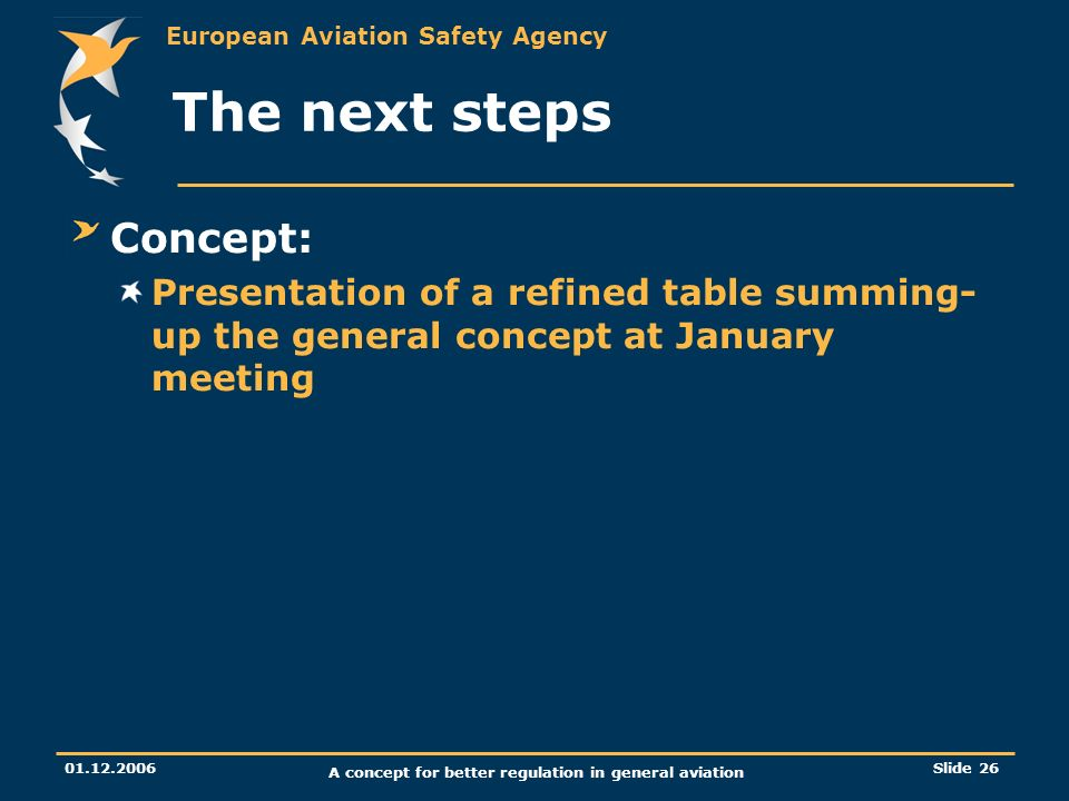 European Aviation Safety Agency 01.12.2006 A concept for better regulation in general aviation Slide 26 The next steps Concept: Presentation of a refi