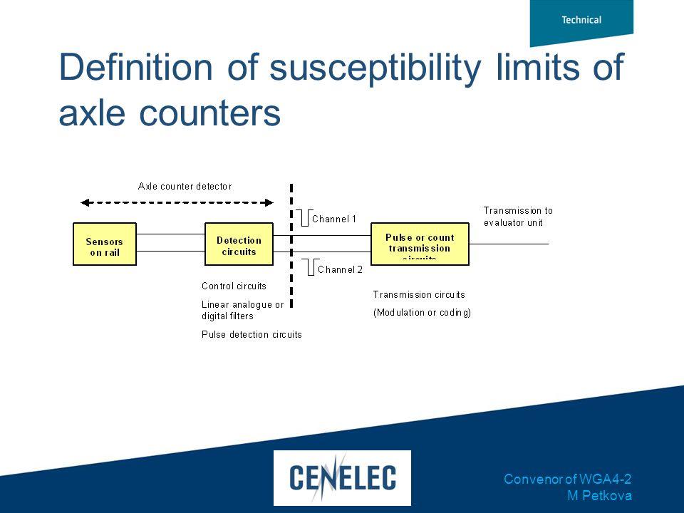 Convenor of WGA4-2 M Petkova Definition of susceptibility limits of axle counters