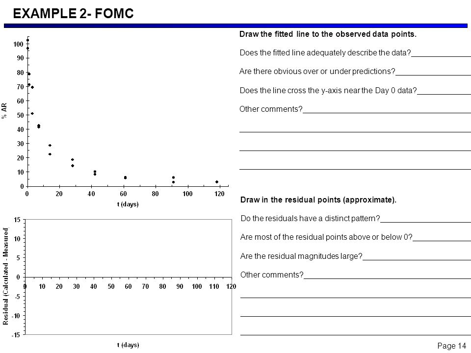 Page 14 EXAMPLE 2- FOMC Draw the fitted line to the observed data points.