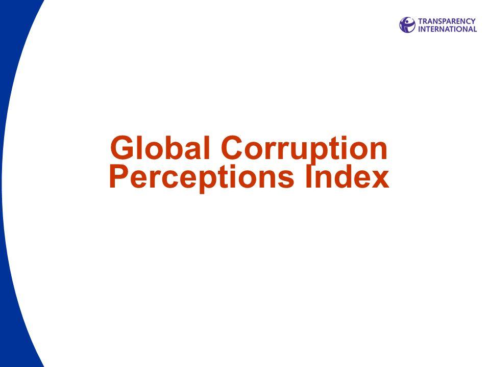 Global Corruption Perceptions Index