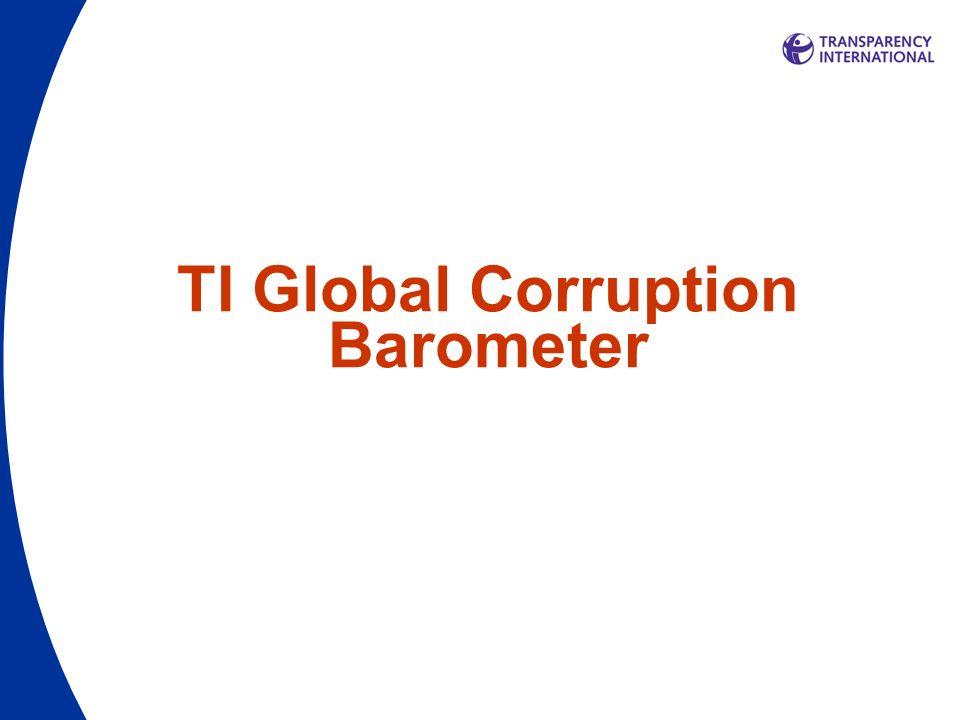 TI Global Corruption Barometer