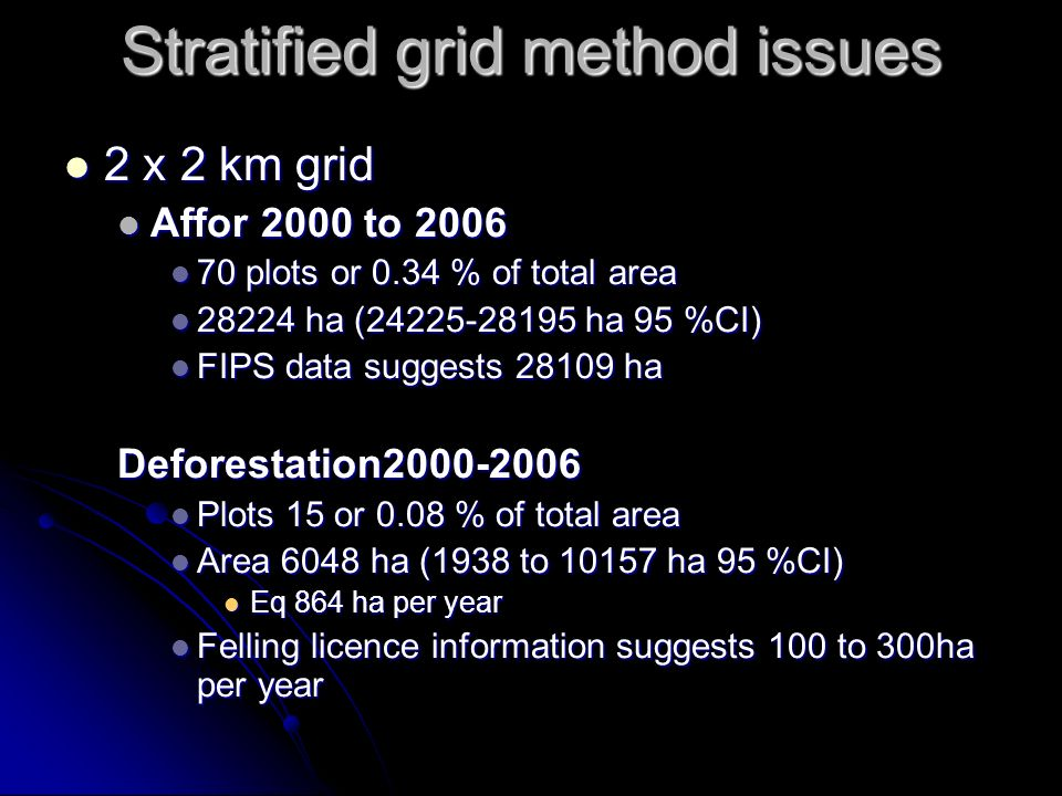 2 x 2 km grid 2 x 2 km grid Affor 2000 to 2006 Affor 2000 to 2006 70 plots or 0.34 % of total area 70 plots or 0.34 % of total area 28224 ha (24225-28