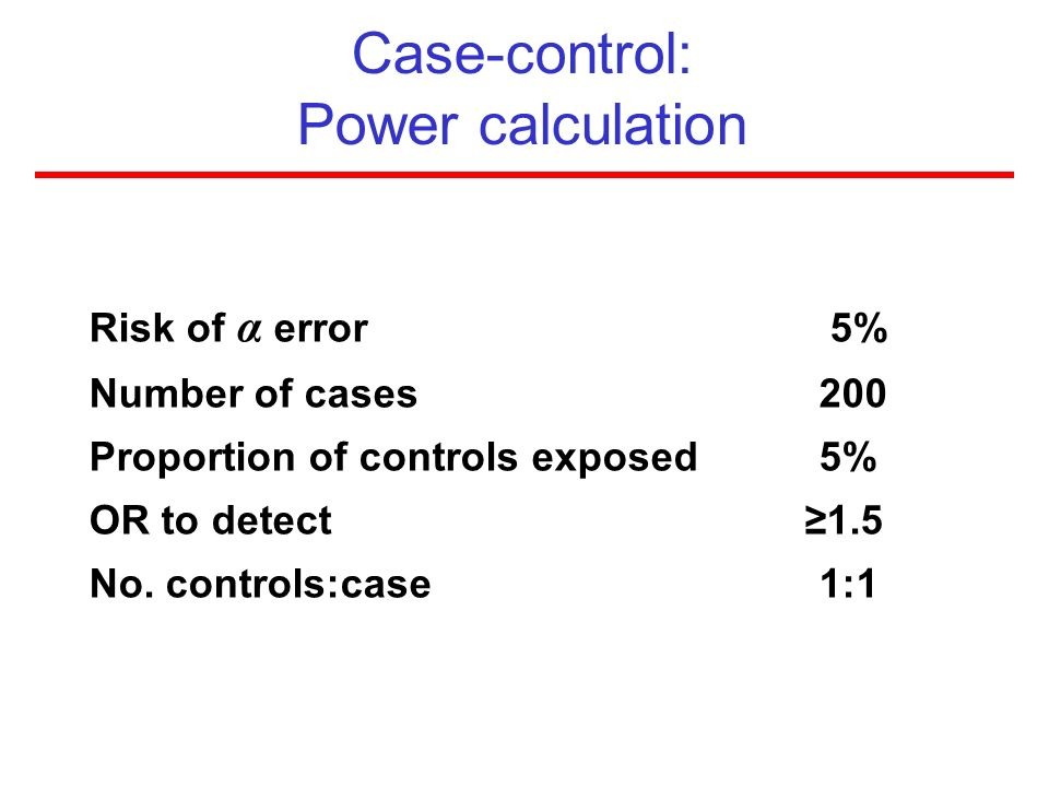 Case-control: Power calculation Risk of α error 5% Number of cases 200 Proportion of controls exposed5% OR to detect 1.5 No. controls:case1:1