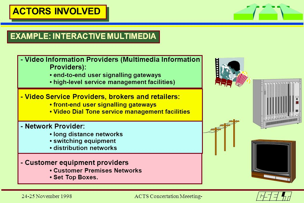 24-25 November 1998 ACTS Concertation Meeeting- - Video Information Providers (Multimedia Information Providers): end-to-end user signalling gateways