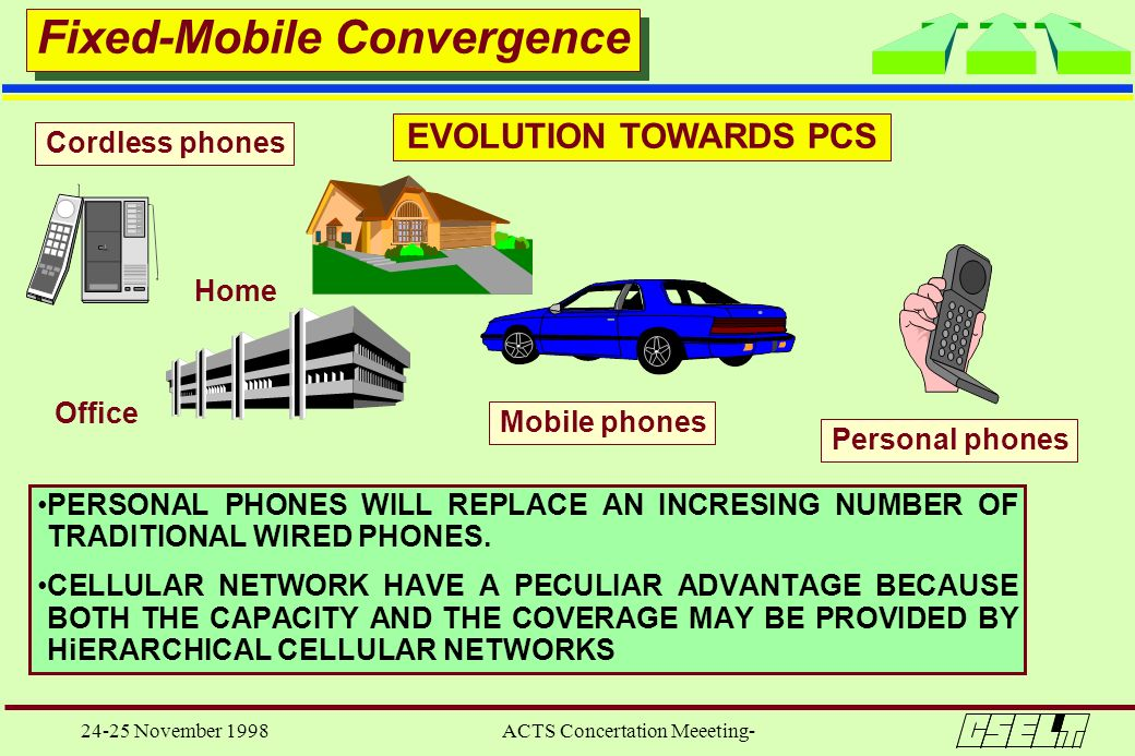 24-25 November 1998 ACTS Concertation Meeeting- PERSONAL PHONES WILL REPLACE AN INCRESING NUMBER OF TRADITIONAL WIRED PHONES. CELLULAR NETWORK HAVE A