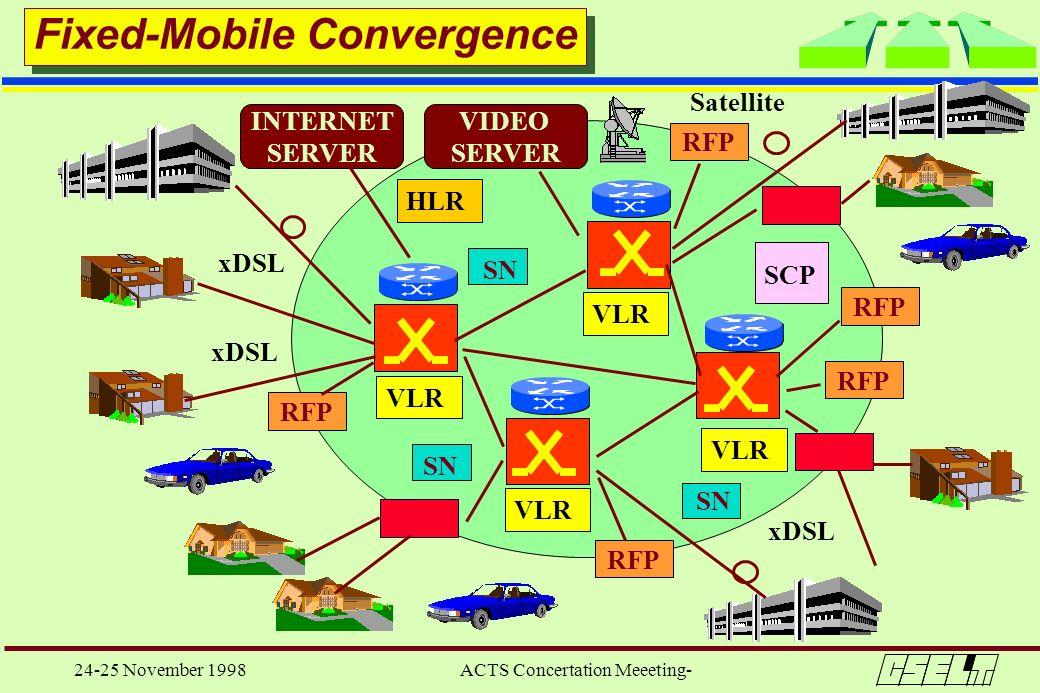 24-25 November 1998 ACTS Concertation Meeeting- VLR RFP VLR HLR SCP SN Satellite xDSL INTERNET SERVER RFP VIDEO SERVER Fixed-Mobile Convergence