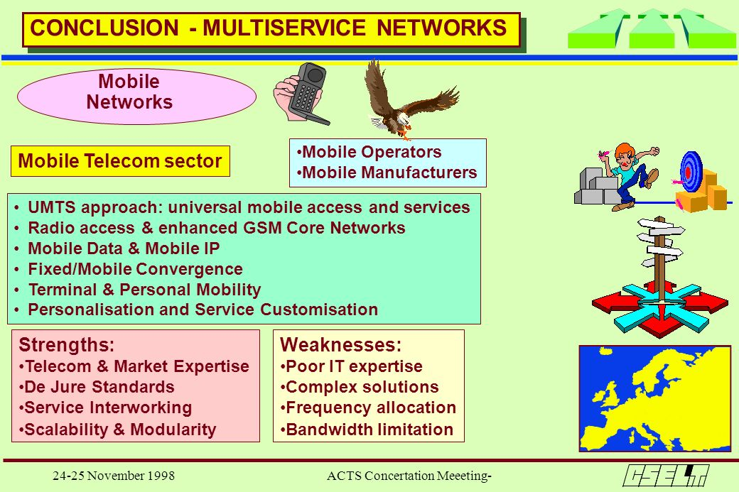 24-25 November 1998 ACTS Concertation Meeeting- CONCLUSION - MULTISERVICE NETWORKS Mobile Networks Mobile Telecom sector Mobile Operators Mobile Manuf