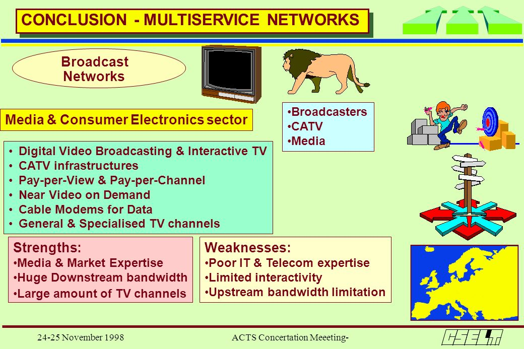 24-25 November 1998 ACTS Concertation Meeeting- CONCLUSION - MULTISERVICE NETWORKS Broadcast Networks Media & Consumer Electronics sector Broadcasters