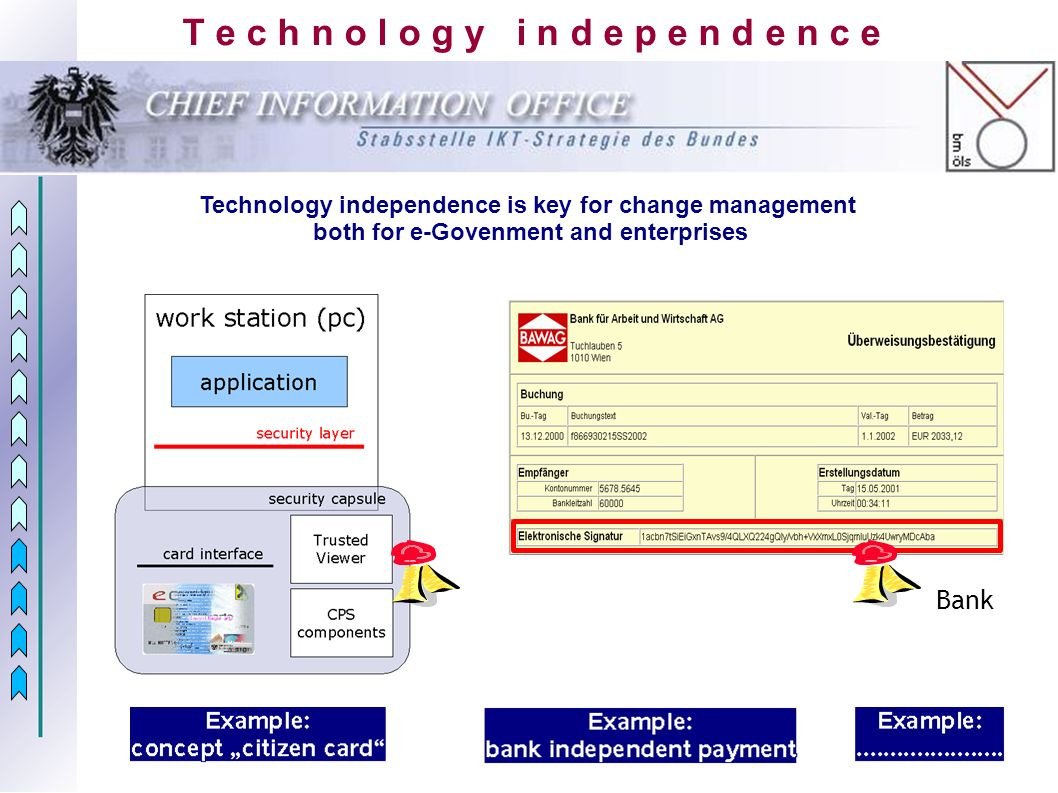 T e c h n o l o g y i n d e p e n d e n c e Technology independence is key for change management both for e-Govenment and enterprises Bank
