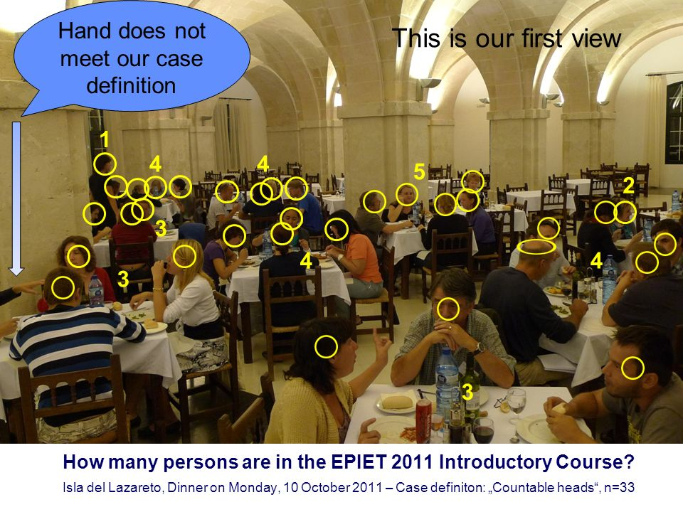 How many persons are in the EPIET 2011 Introductory Course? Isla del Lazareto, Dinner on Monday, 10 October 2011 – Case definiton: Countable heads, n=