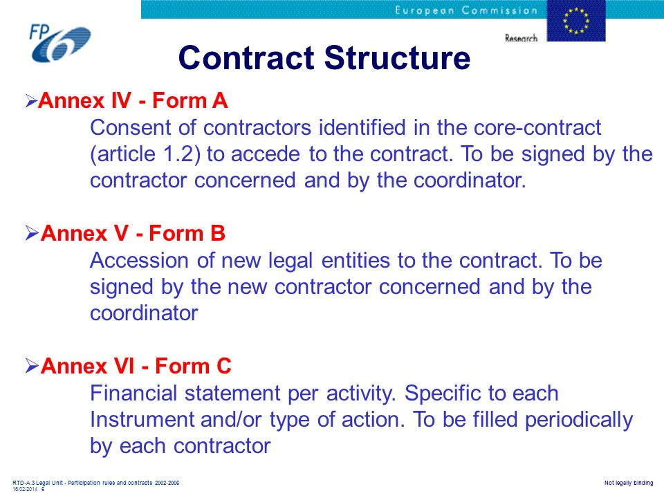 RTD-A.3 Legal Unit - Participation rules and contracts 2002-2006 16/02/2014 6 Not legally binding Contract Structure Annex IV - Form A Consent of cont