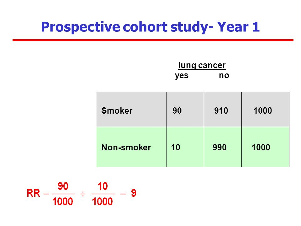Prospective cohort study- Year 1 Smoker 90 910 1000 Non-smoker 10 990 1000 lung cancer yes no