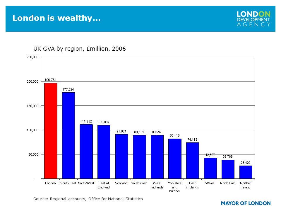 2 London is wealthy… UK GVA by region, £million, 2006 Source: Regional accounts, Office for National Statistics