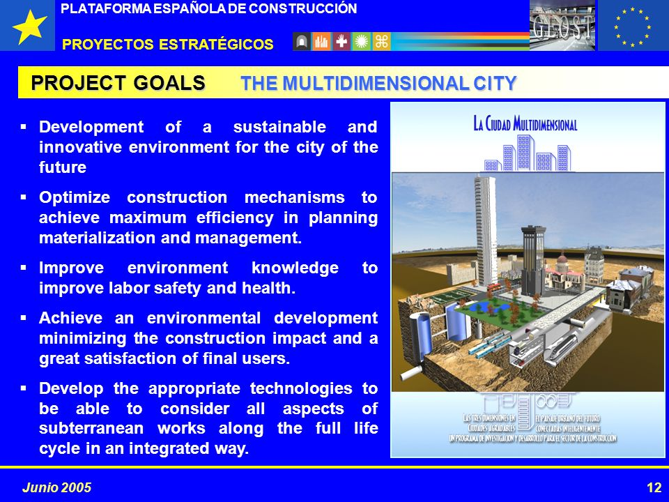 PROYECTOS ESTRATÉGICOS PLATAFORMA ESPAÑOLA DE CONSTRUCCIÓN 12Junio 2005 Development of a sustainable and innovative environment for the city of the fu